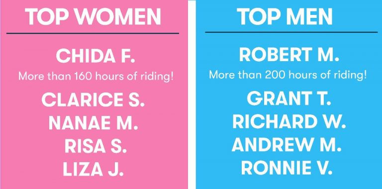 Top Riders 2