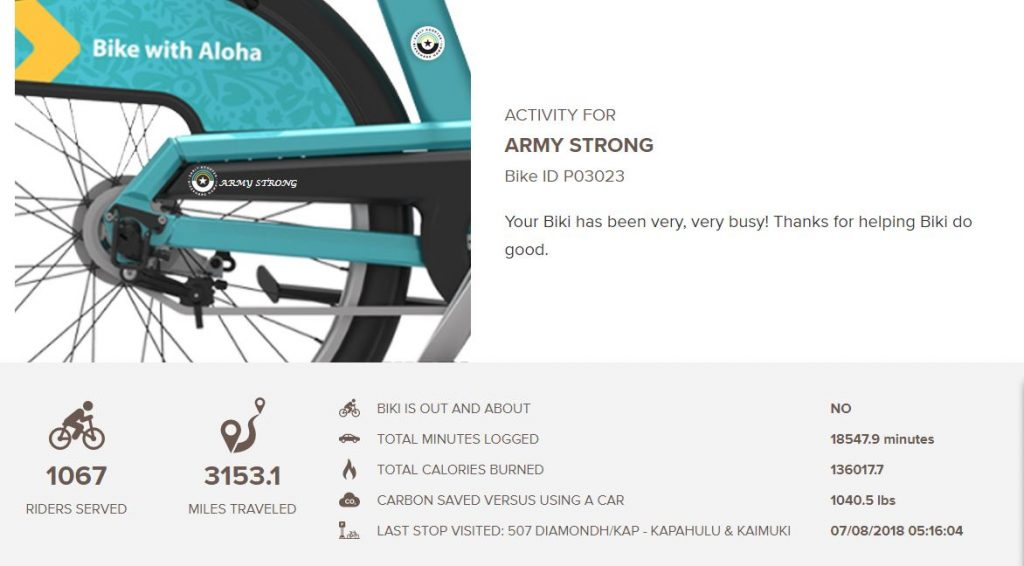 Army Strong Adopt a Bike